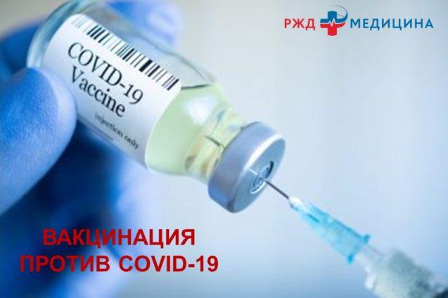 Covid-19. Вакцинация!